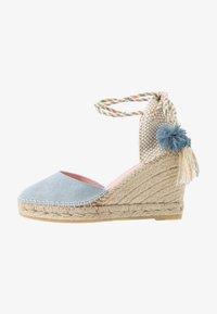 Copenhagen Shoes - SIENNA - High Heel Sandalette - baby blue - 1
