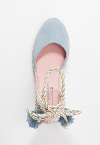 Copenhagen Shoes - SIENNA - High Heel Sandalette - baby blue - 3