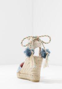 Copenhagen Shoes - SIENNA - High Heel Sandalette - baby blue - 5