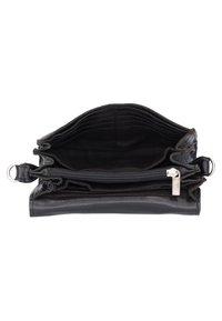 Cowboysbag - Across body bag - black/light green - 5