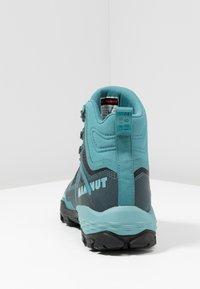 Mammut - DUCAN HIGH GTX WOMEN - Hiking shoes - dark waters - 3