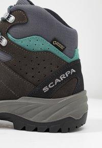 Scarpa - MISTRAL GTX - Hikingsko - smoke/lagoon - 5