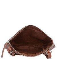 Cowboysbag - COWBOYSBAG BAG TIVERTON UMHÄNGETASCHE LEDER 24 CM - Across body bag - cognac - 4