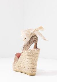 Copenhagen Shoes - KEILA - Sandały na obcasie - beige - 5
