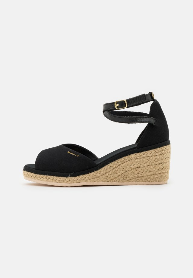 WEDGEVILLE  - Sandales à plateforme - black