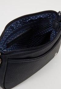 TOM TAILOR DENIM - CILIA - Across body bag - blue - 4
