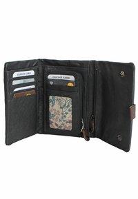Margelisch - BERLIN  - Wallet - black - 2