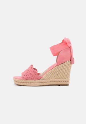 Sandály na platformě - candy
