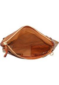 Campomaggi - Across body bag - bronzo+t/cognac - 4