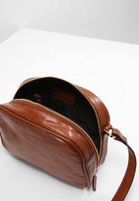 Royal RepubliQ - ESSENTIAL EVE  - Across body bag - cognac - 4