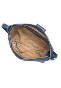 Wittchen - Across body bag - dunkelblau - 2
