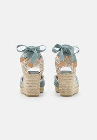 Castañer - BLUMA  - Platform sandals - water blue - 3