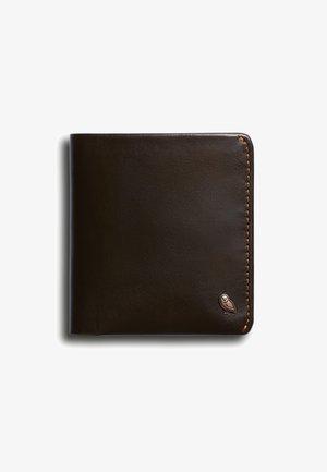 COIN WALLET - Wallet - java