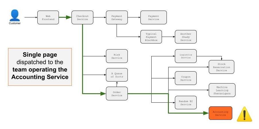 Adaptive Paging Diagram