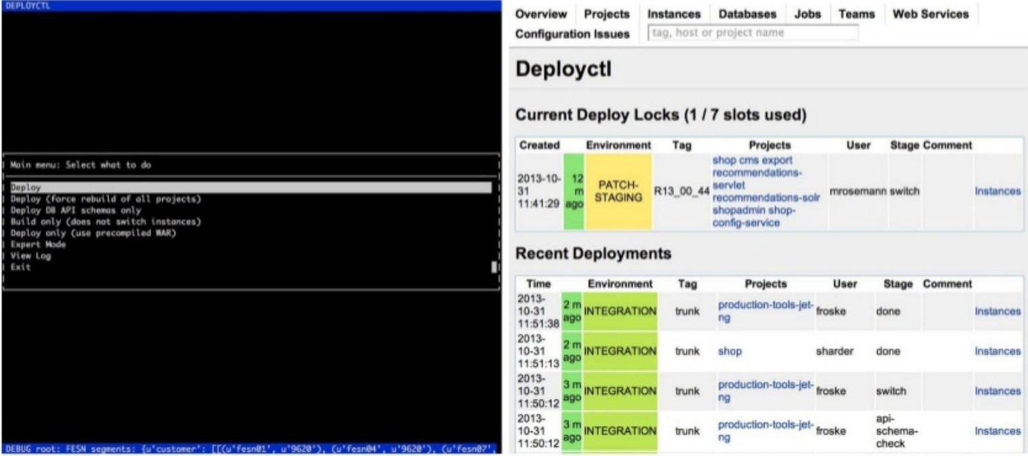 Our deploy tool for our data center services