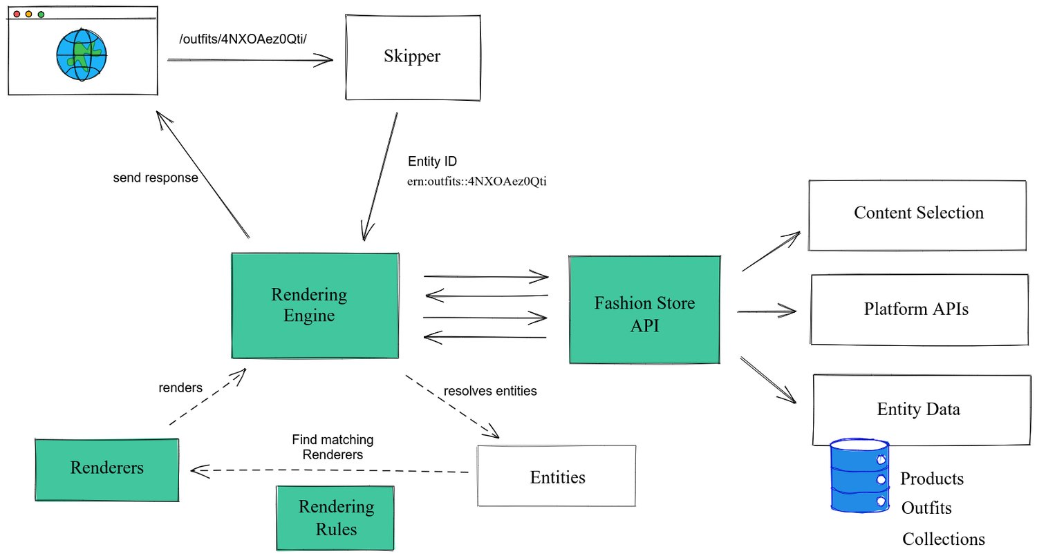 Data flow for page rendering