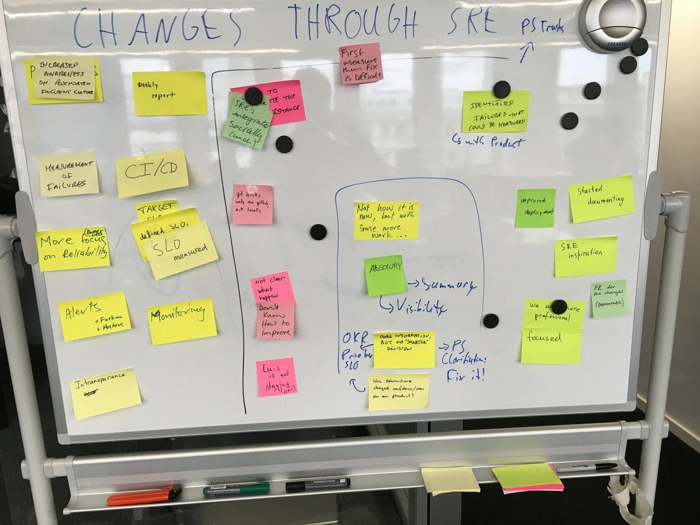 SRE Brainstorming session